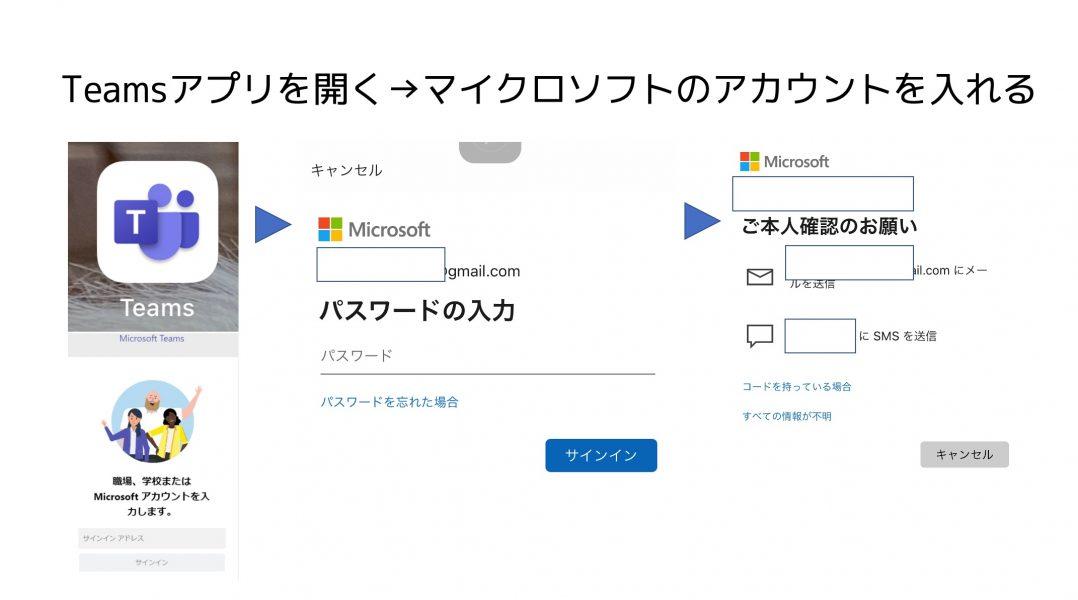 Microsoftのアカウントを入れる